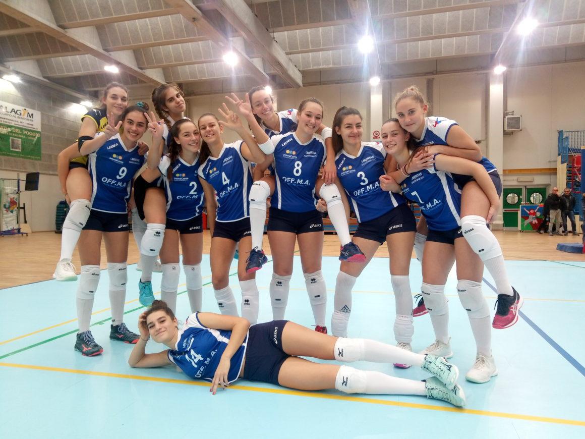 U18: la Libertas supera il Vb Carnia