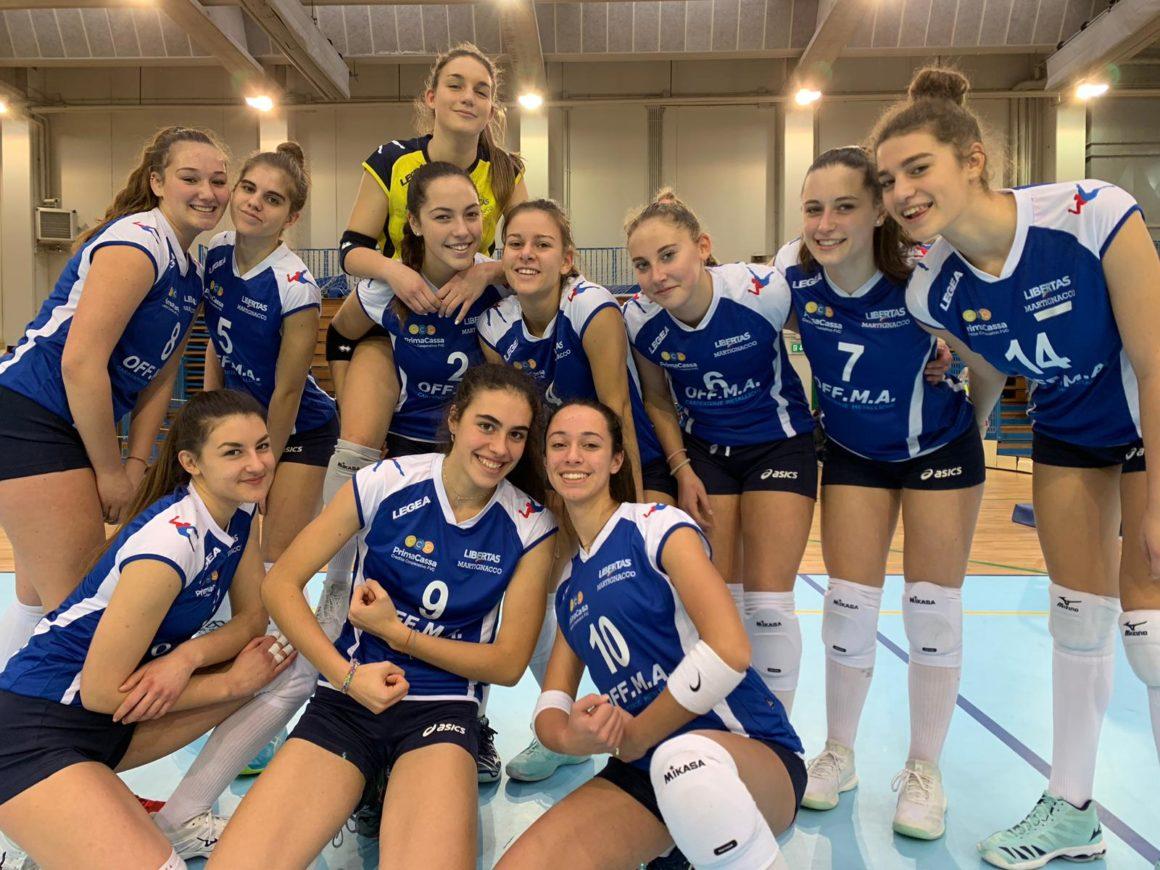 U18: la OffMa non dà scampo a Cividale